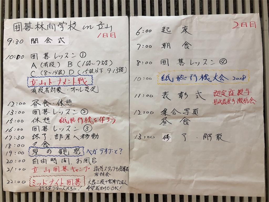 f:id:miyare-igosuki:20180710182117j:image