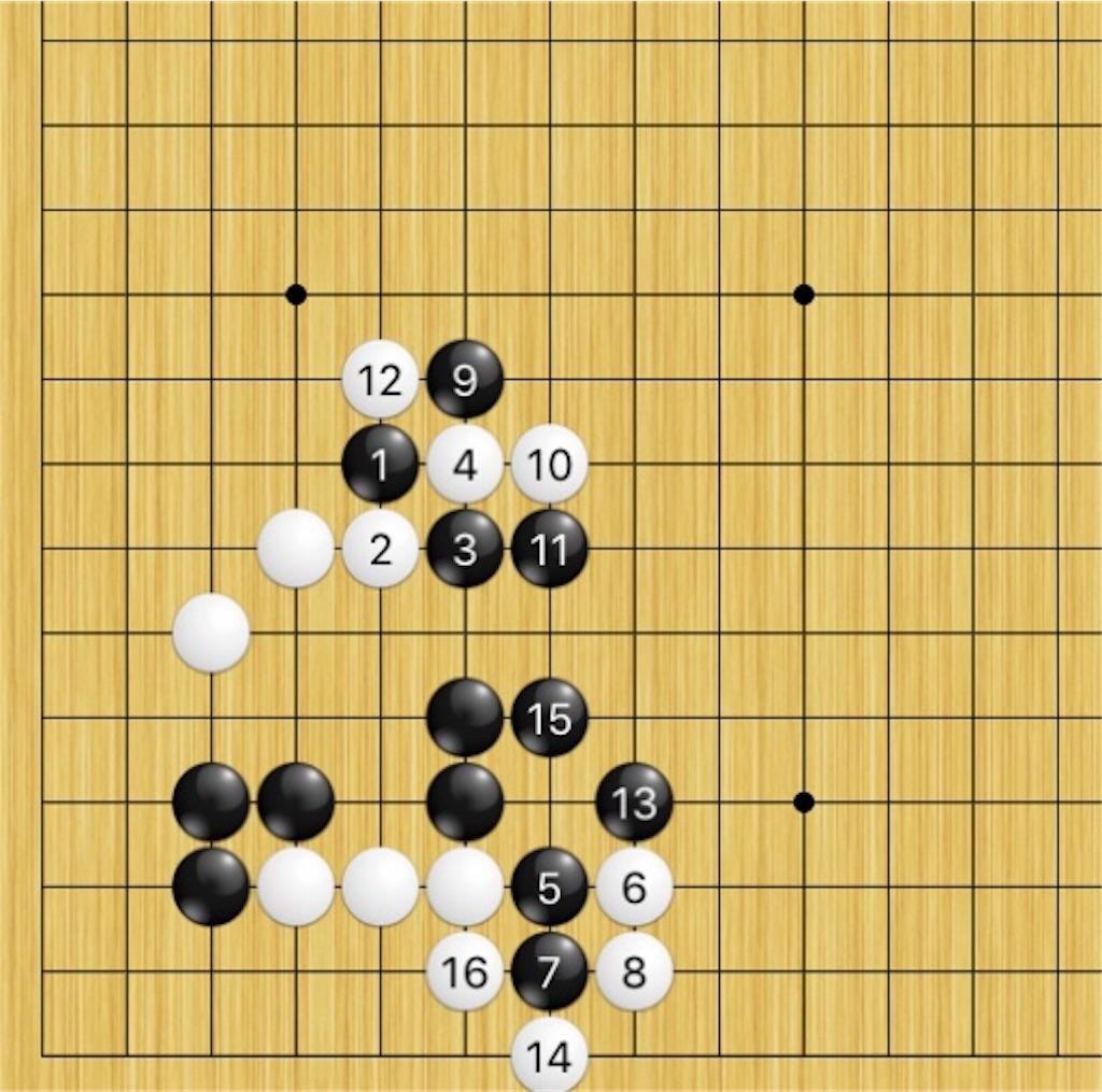 f:id:miyare-igosuki:20180715000517j:image