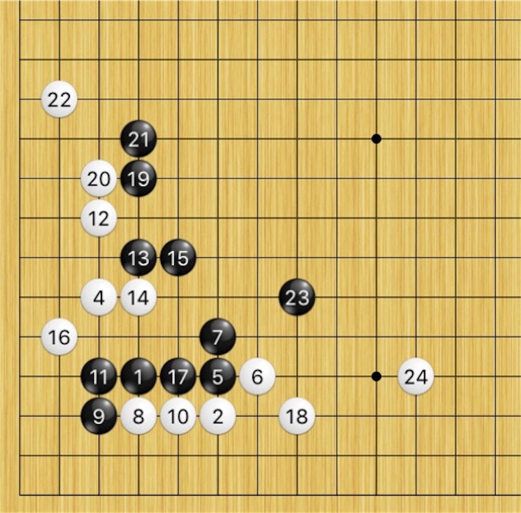 f:id:miyare-igosuki:20180715011042j:image