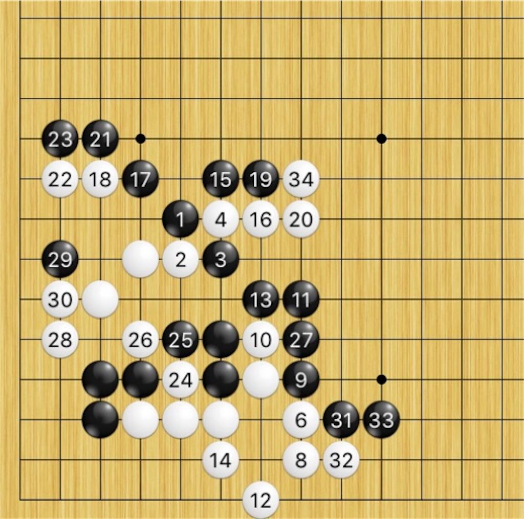f:id:miyare-igosuki:20180715012434j:image