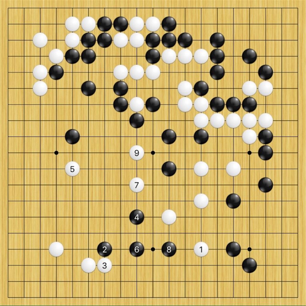 f:id:miyare-igosuki:20190126231906j:image