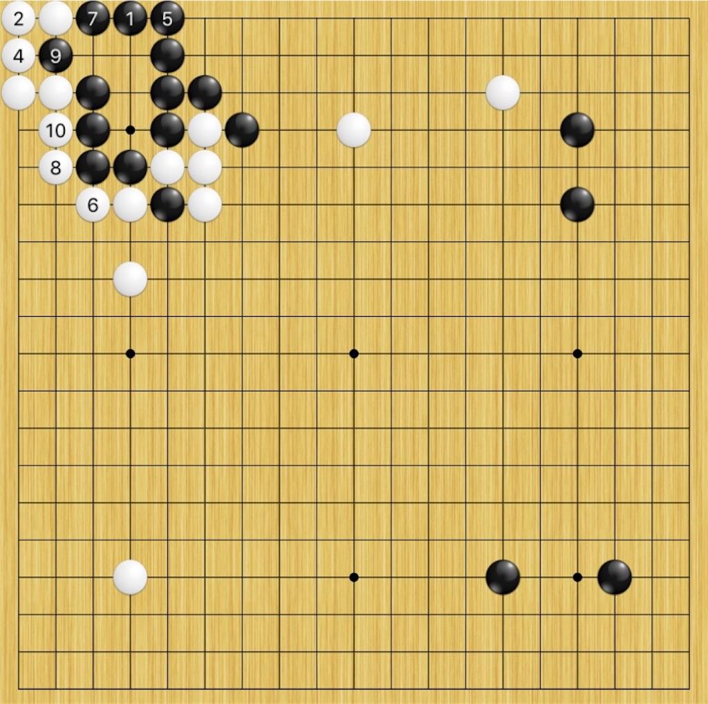 f:id:miyare-igosuki:20190129232822j:image