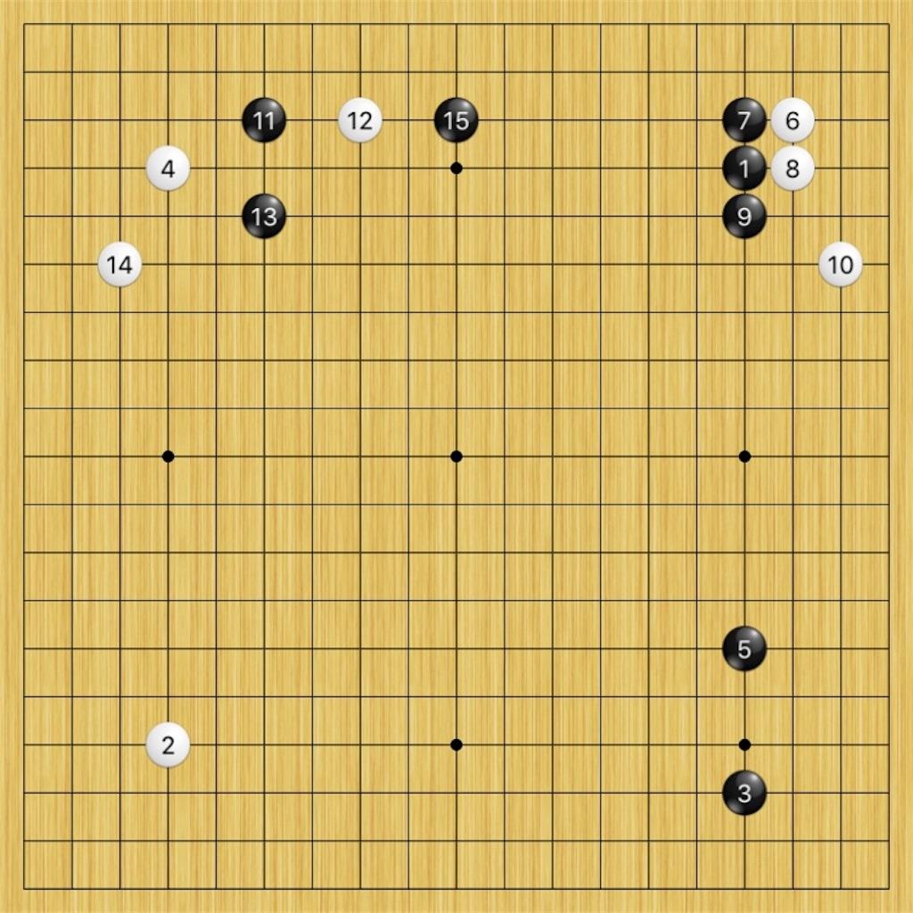f:id:miyare-igosuki:20190202215254j:image
