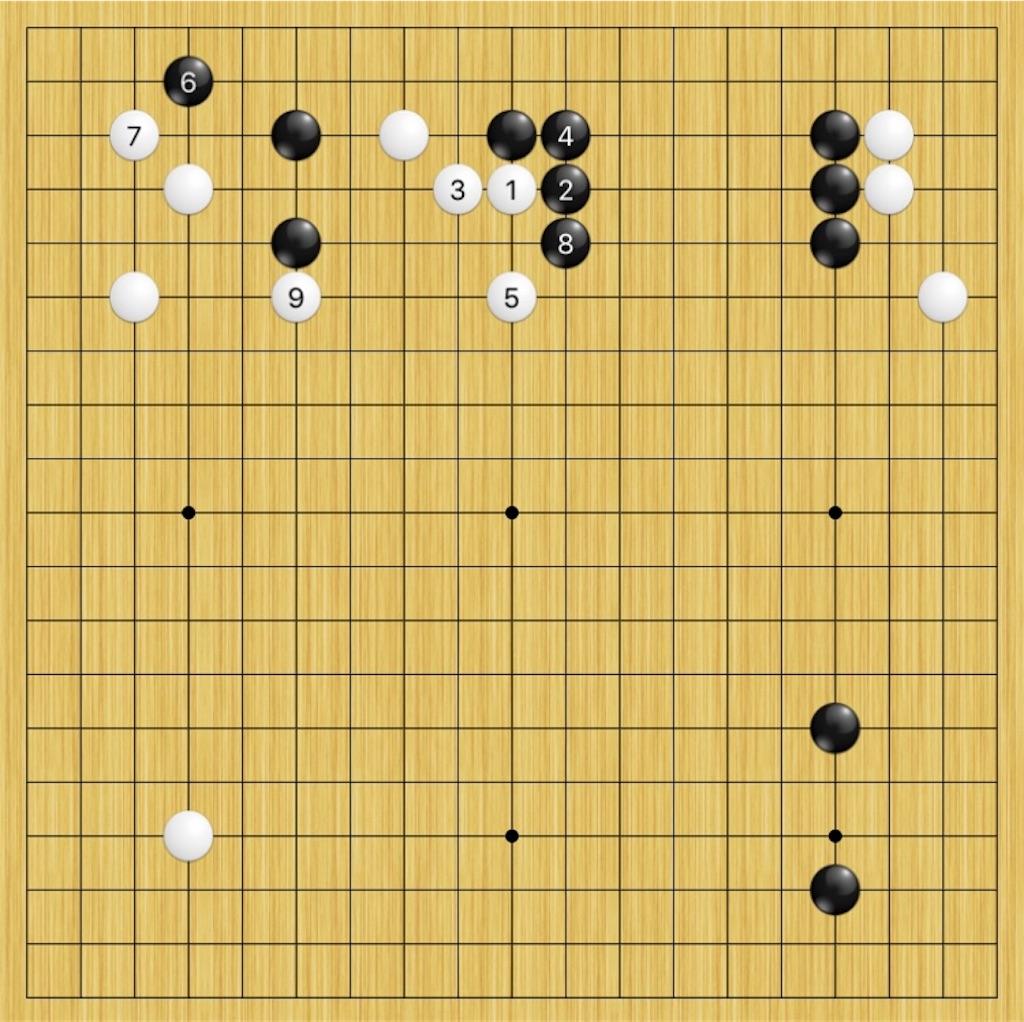 f:id:miyare-igosuki:20190202220049j:image
