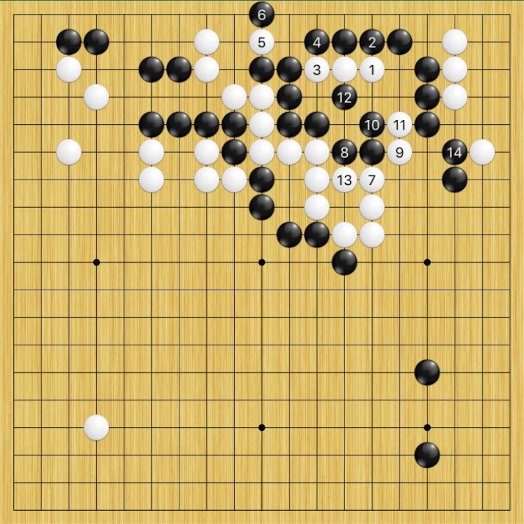 f:id:miyare-igosuki:20190203221743j:image