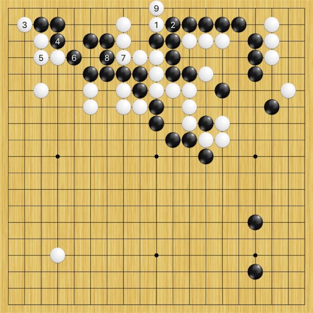 f:id:miyare-igosuki:20190203222028j:image