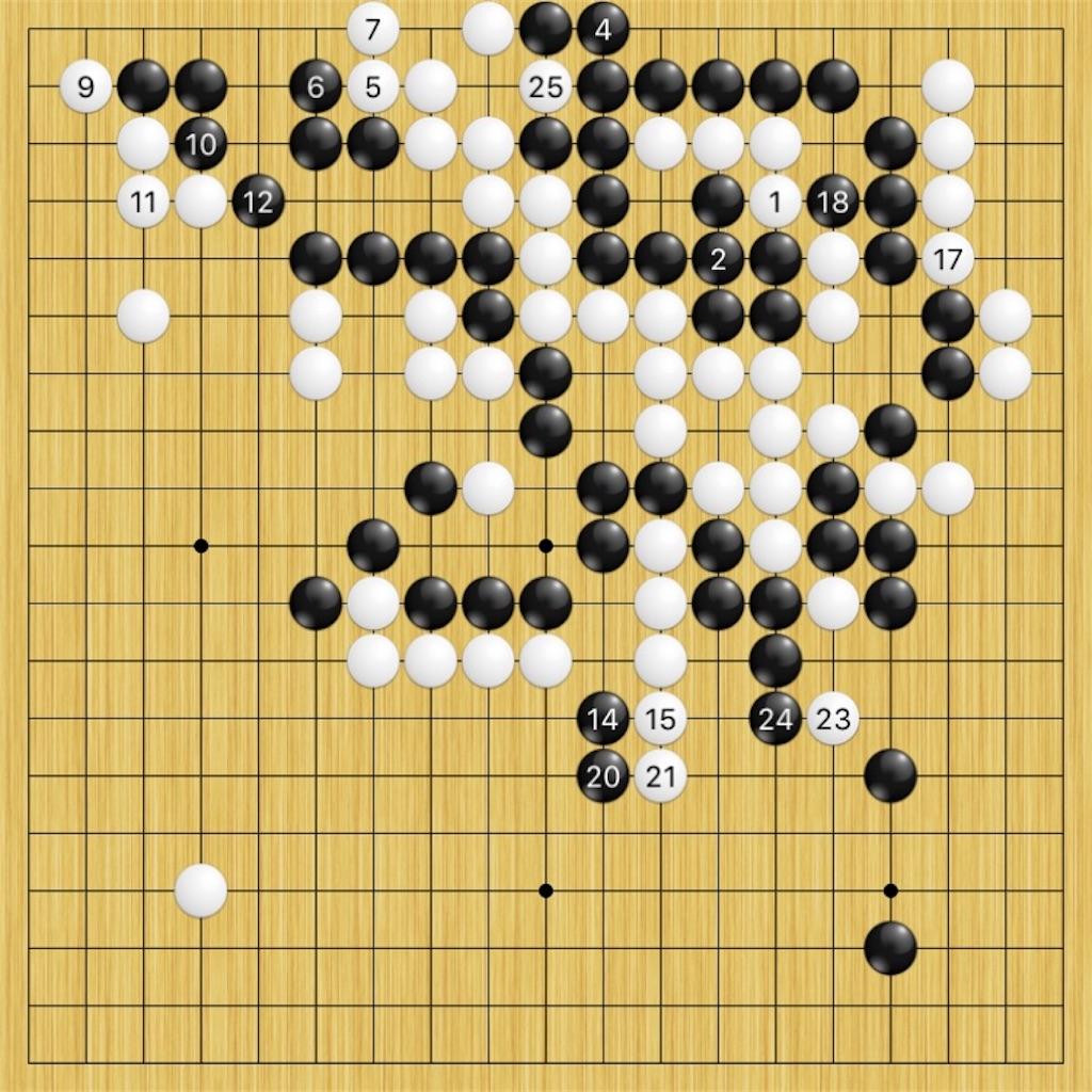 f:id:miyare-igosuki:20190203224806j:image