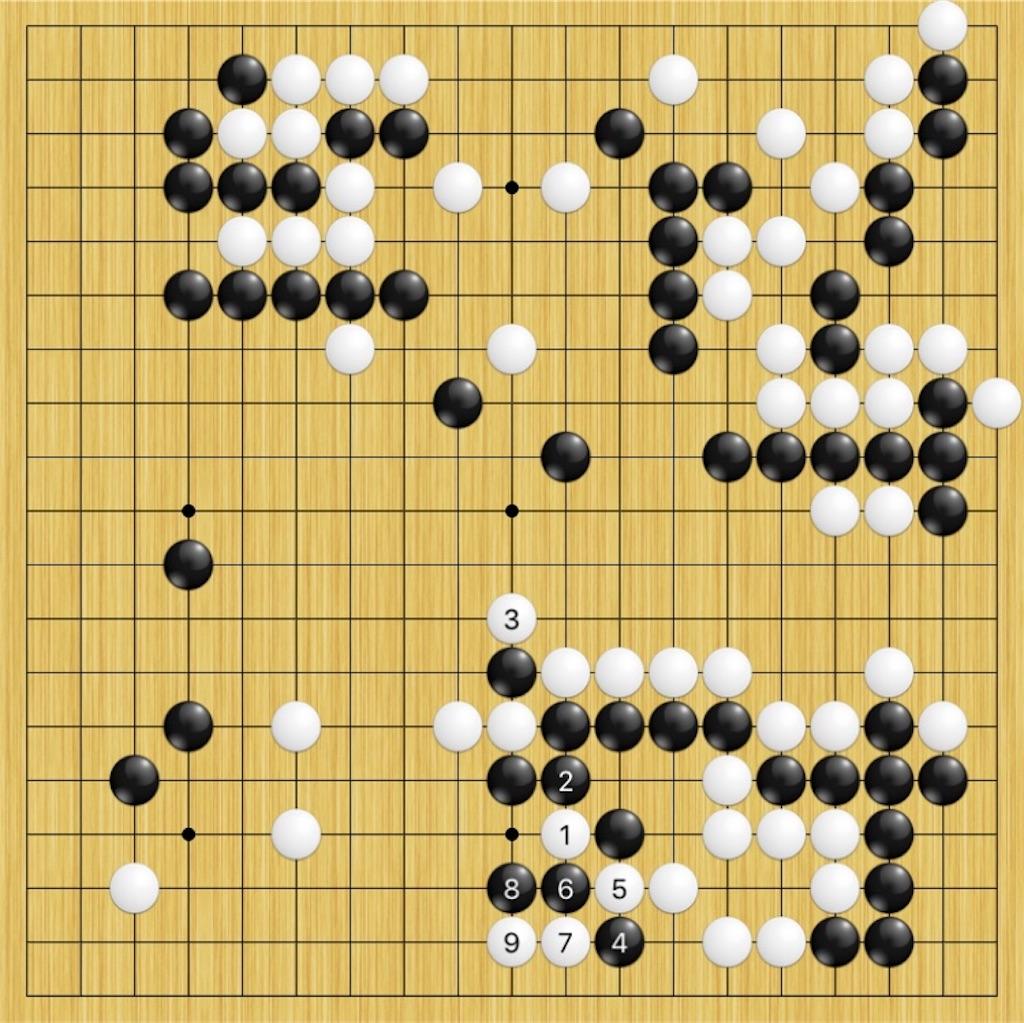 f:id:miyare-igosuki:20190215005004j:image