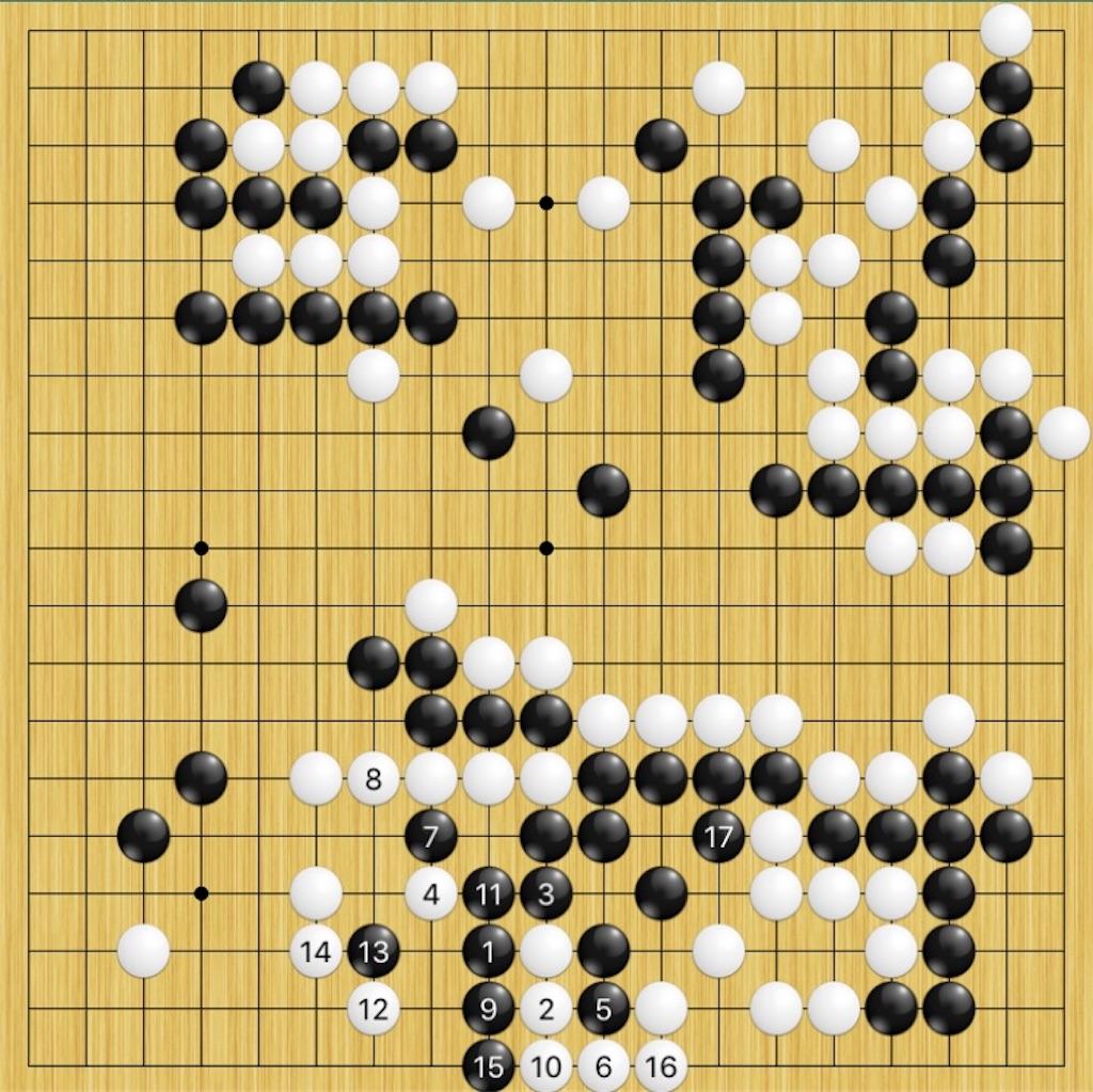 f:id:miyare-igosuki:20190215005820j:image
