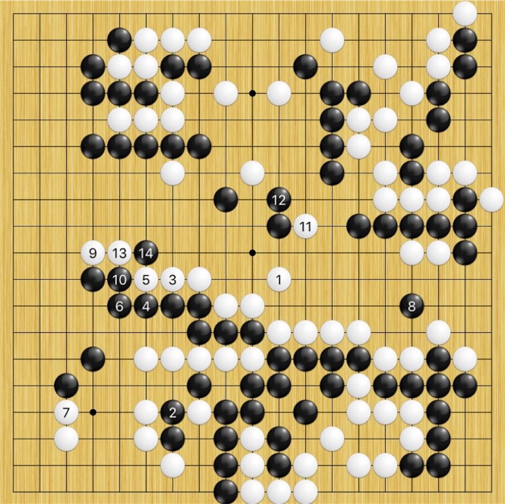 f:id:miyare-igosuki:20190215011242j:image