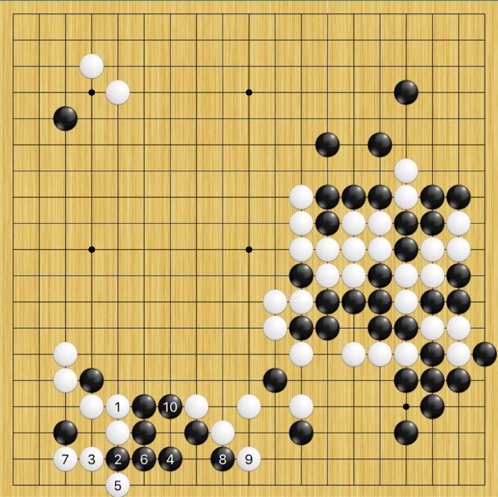 f:id:miyare-igosuki:20190307231803j:image