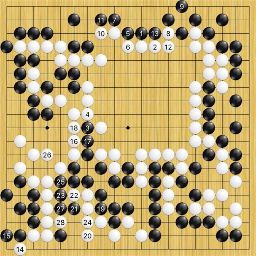 f:id:miyare-igosuki:20190319003158j:image