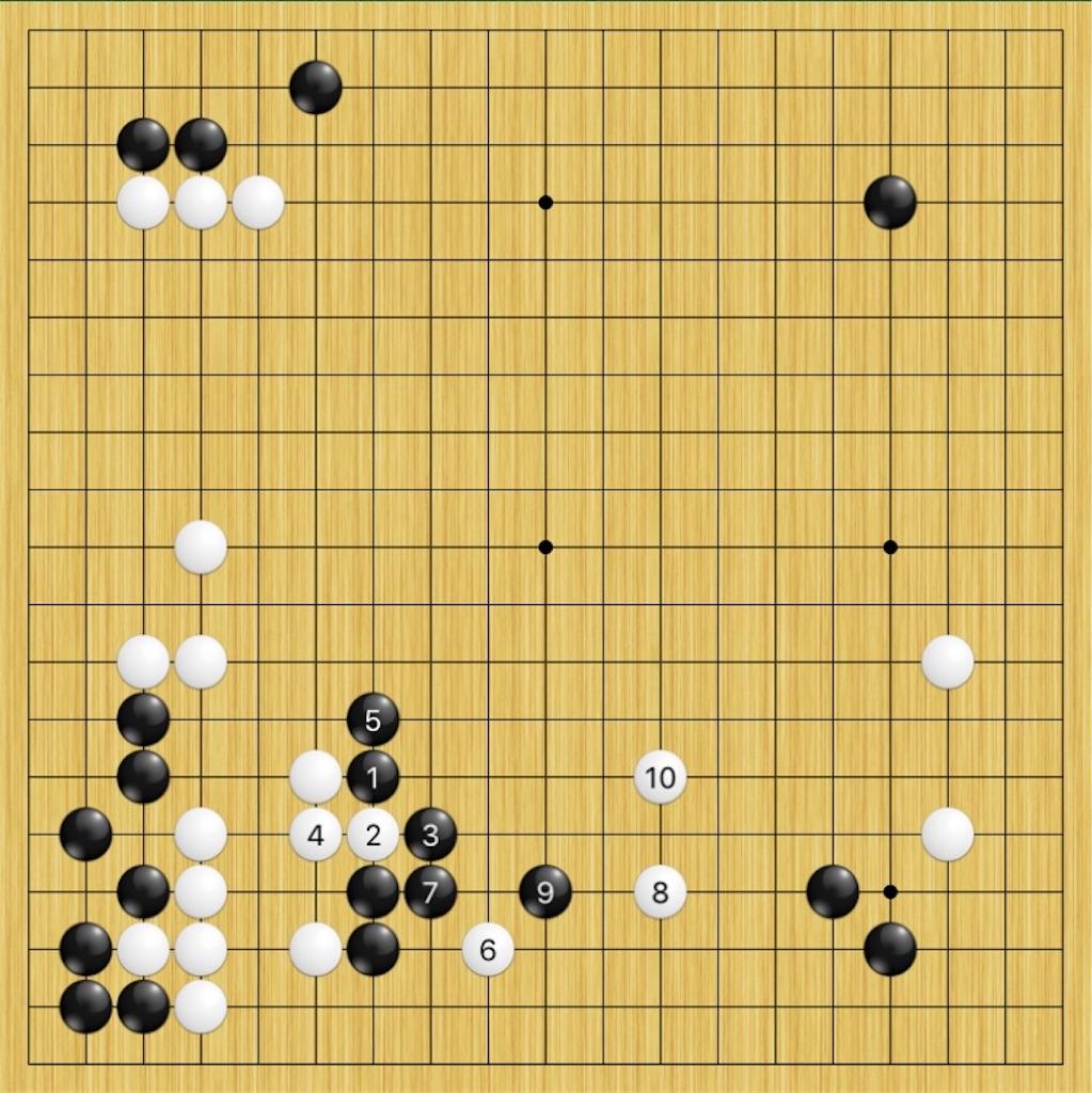 f:id:miyare-igosuki:20190319013214j:image