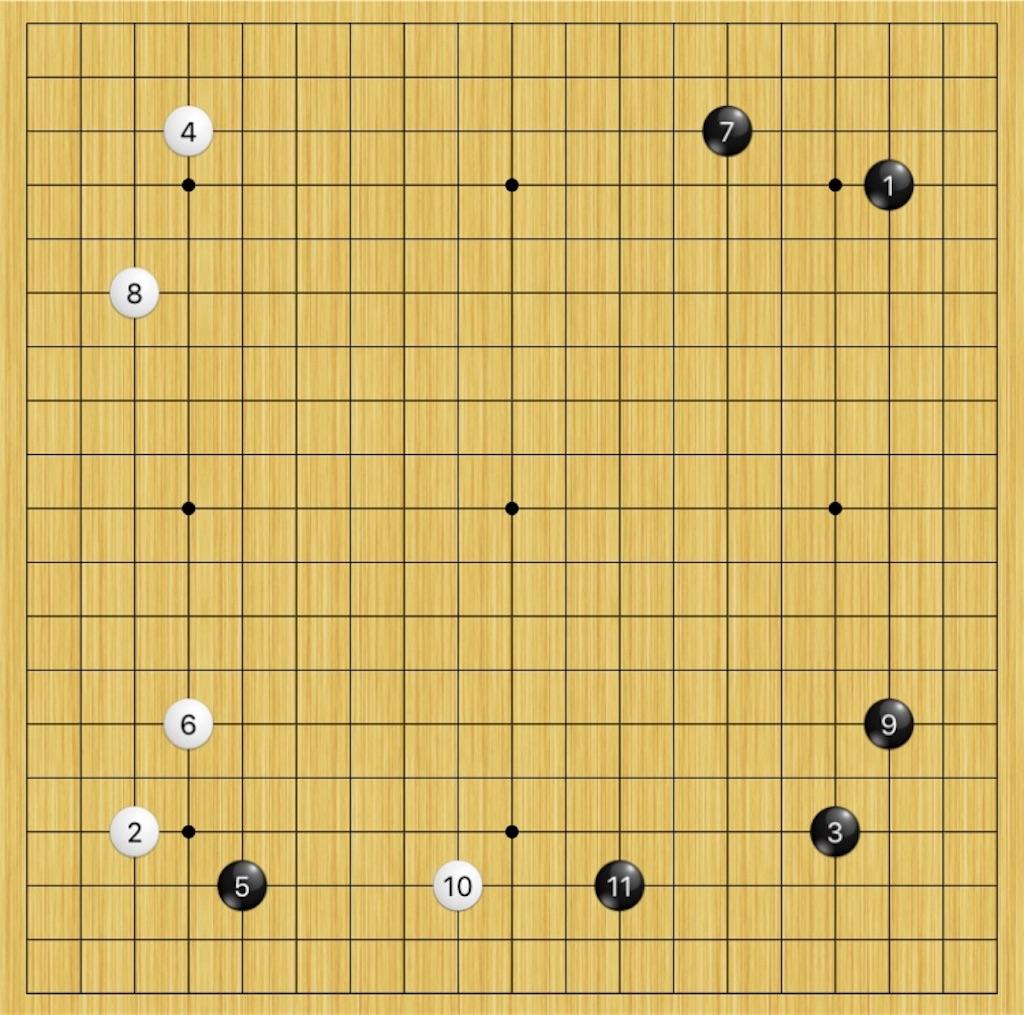 f:id:miyare-igosuki:20190522222417j:image