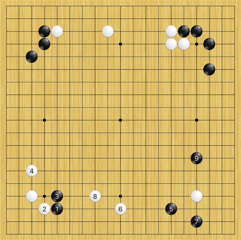 f:id:miyare-igosuki:20190604204203j:image
