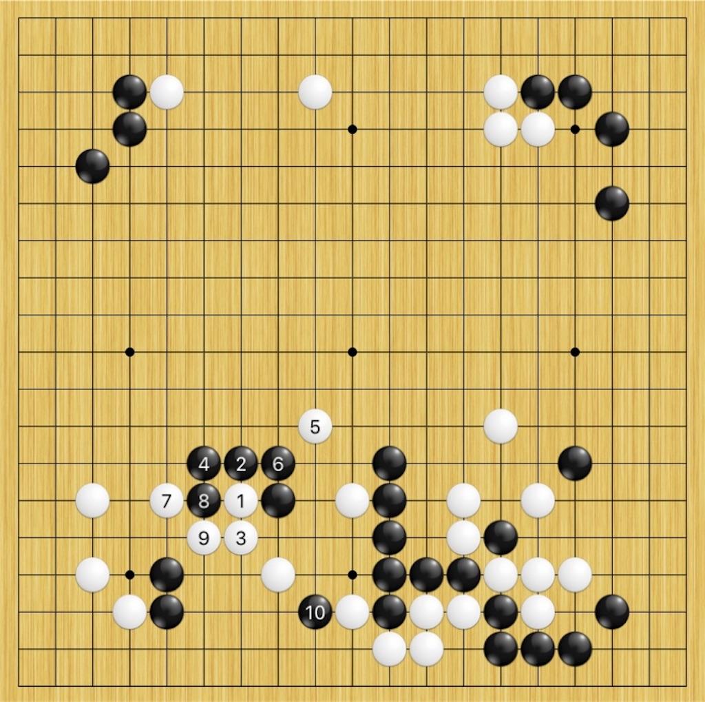 f:id:miyare-igosuki:20190605000332j:image