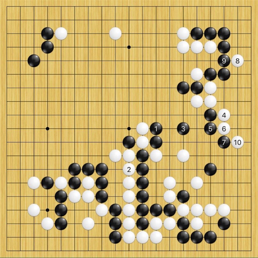 f:id:miyare-igosuki:20190606171518j:image