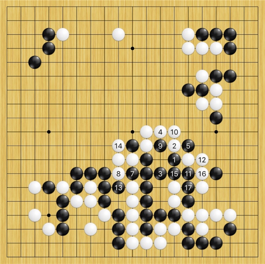 f:id:miyare-igosuki:20190606172011j:image