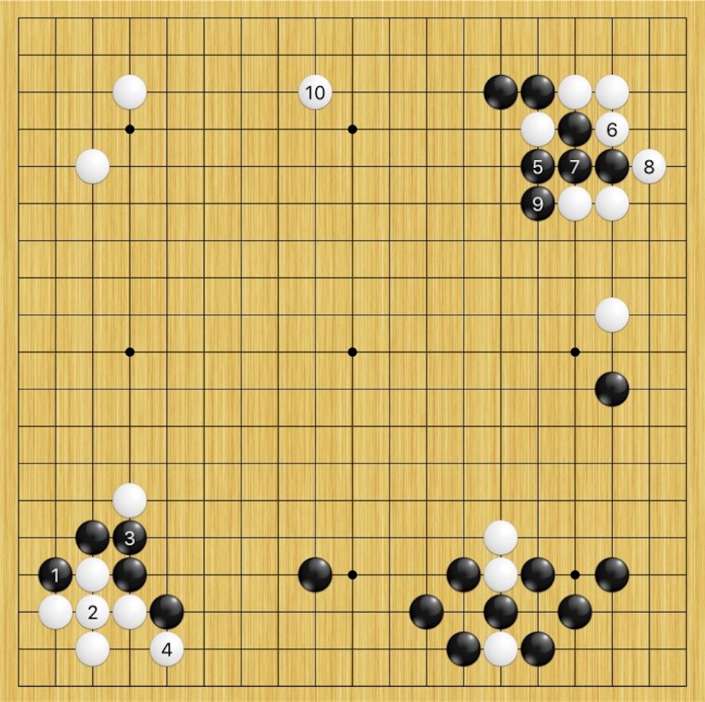 f:id:miyare-igosuki:20190613232716j:image