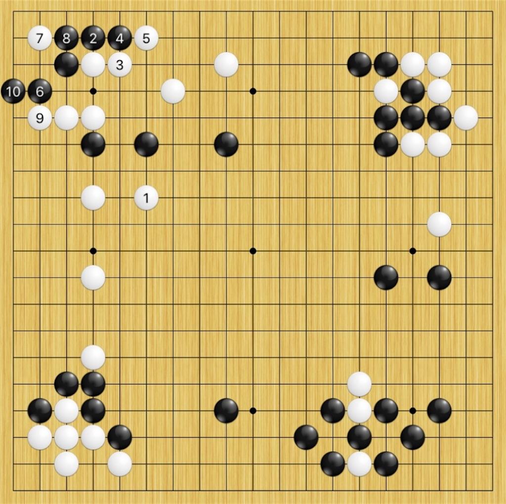f:id:miyare-igosuki:20190613234417j:image