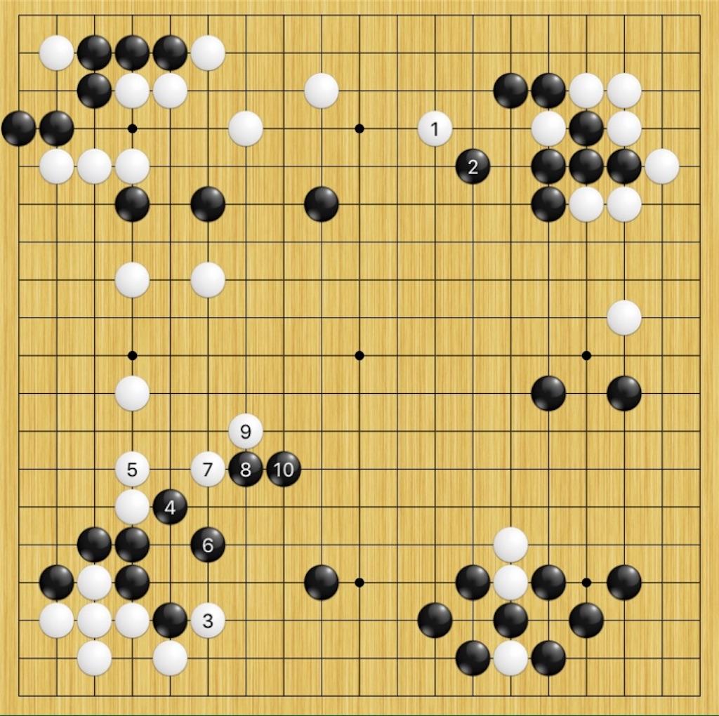 f:id:miyare-igosuki:20190617155951j:image