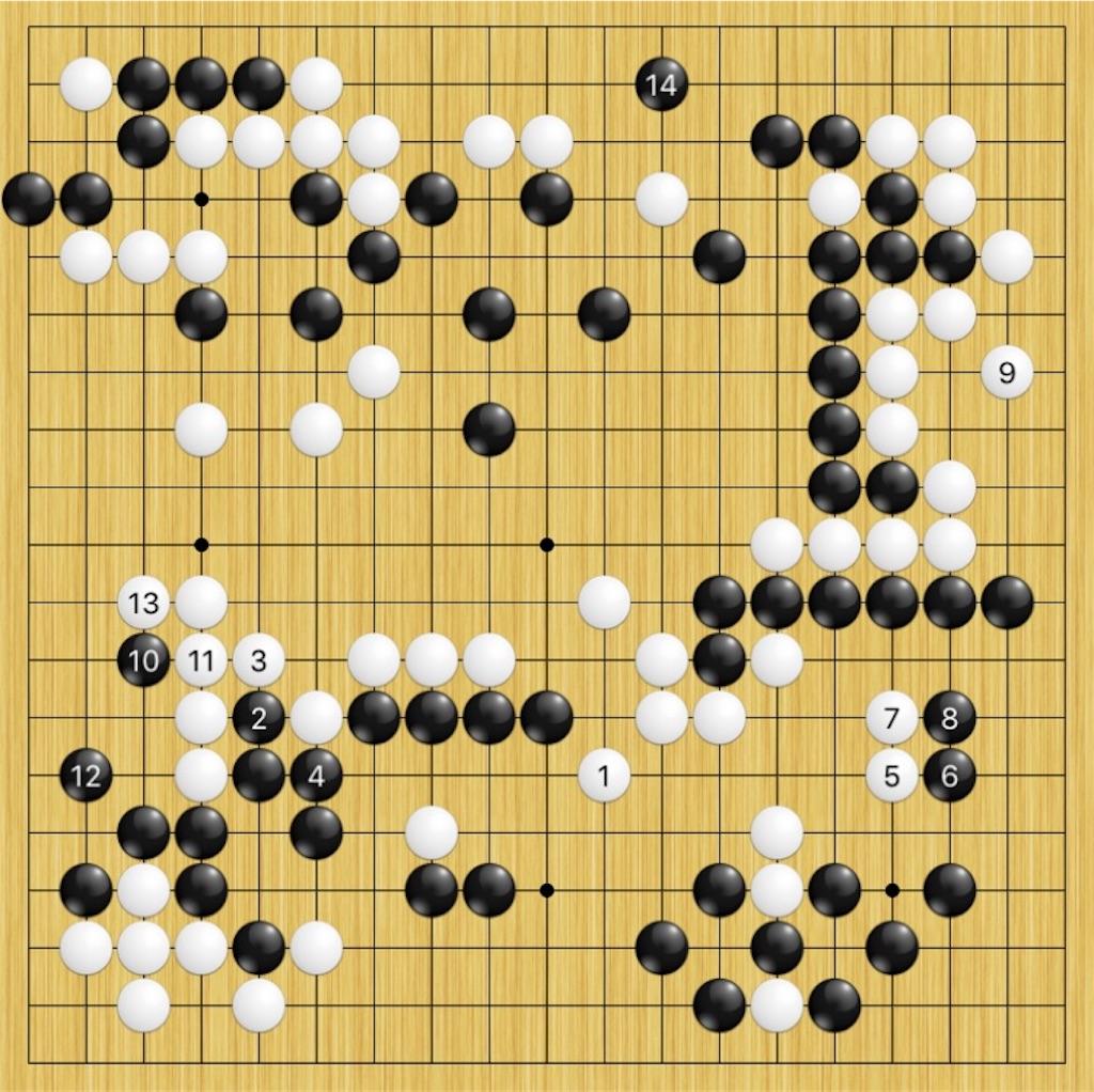 f:id:miyare-igosuki:20190618001209j:image