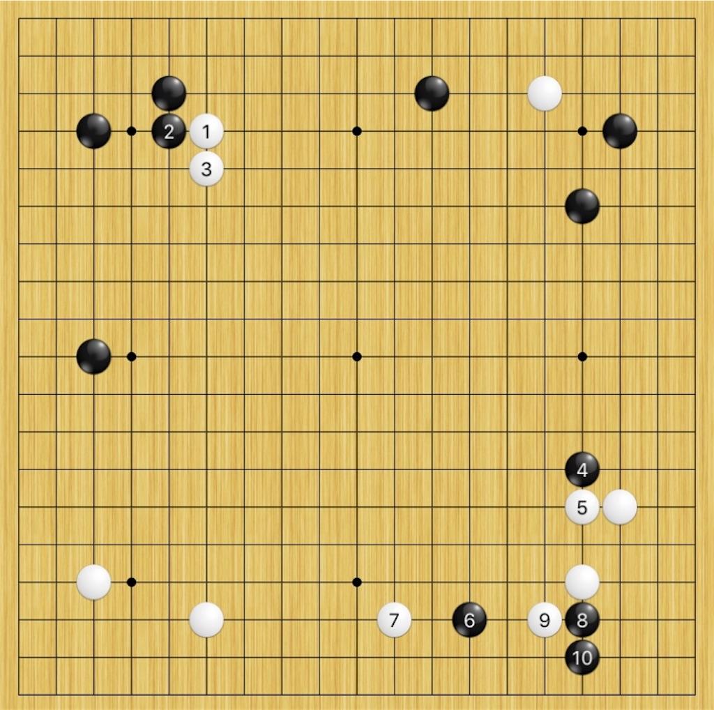 f:id:miyare-igosuki:20190618233009j:image