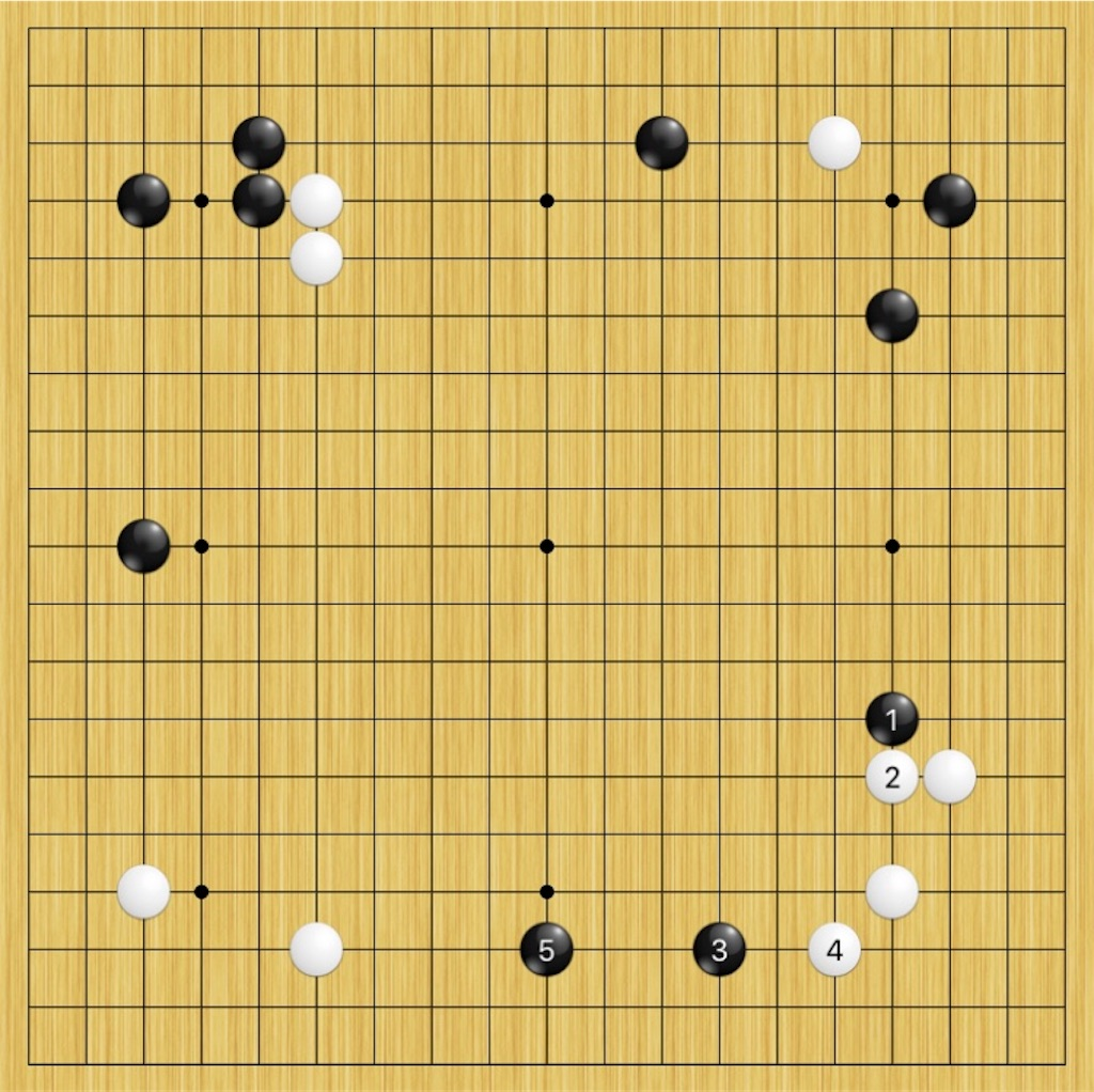 f:id:miyare-igosuki:20190618234036j:image