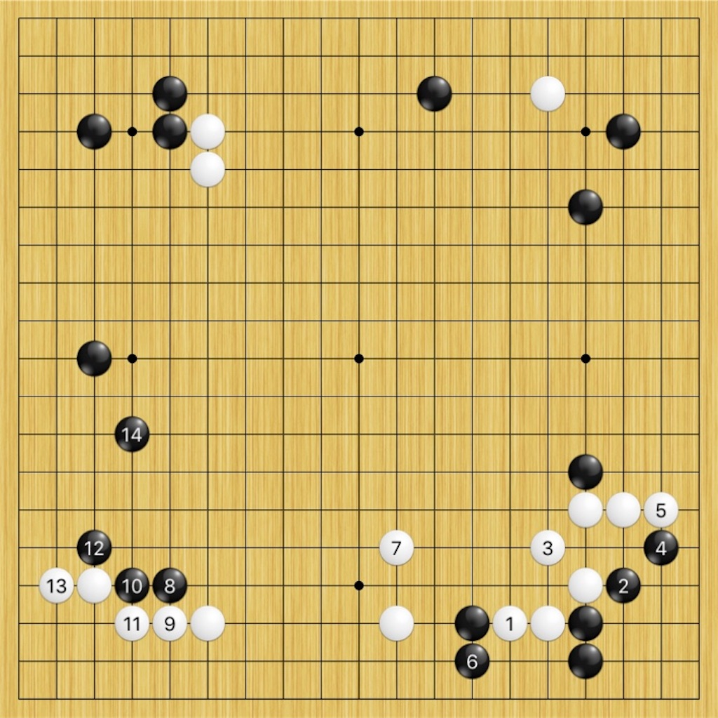 f:id:miyare-igosuki:20190618235013j:image