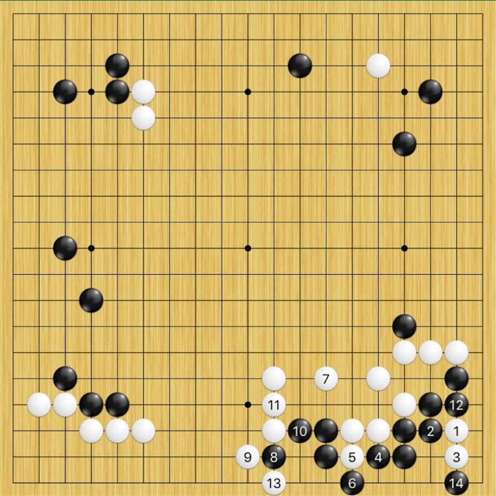 f:id:miyare-igosuki:20190618235217j:image