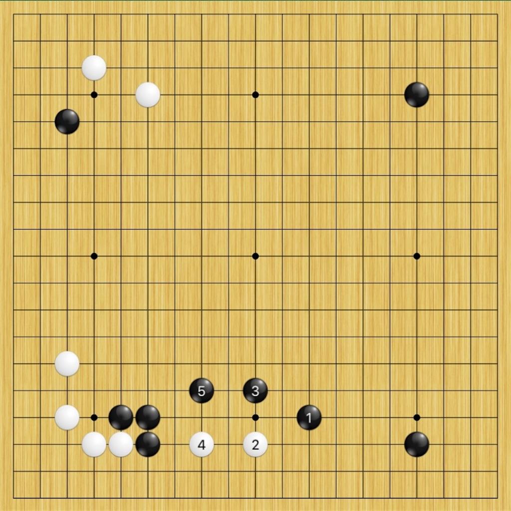 f:id:miyare-igosuki:20190703234026j:image