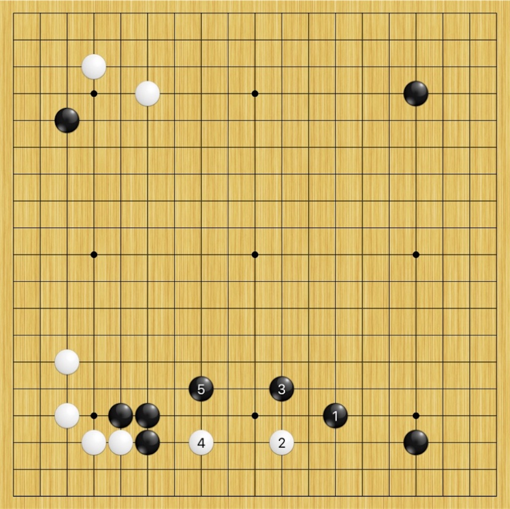f:id:miyare-igosuki:20190703234121j:image