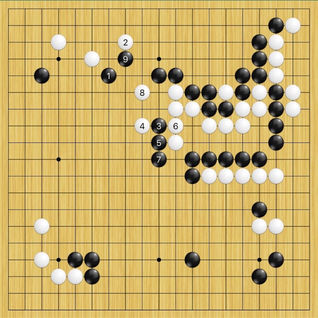 f:id:miyare-igosuki:20190703235621j:image