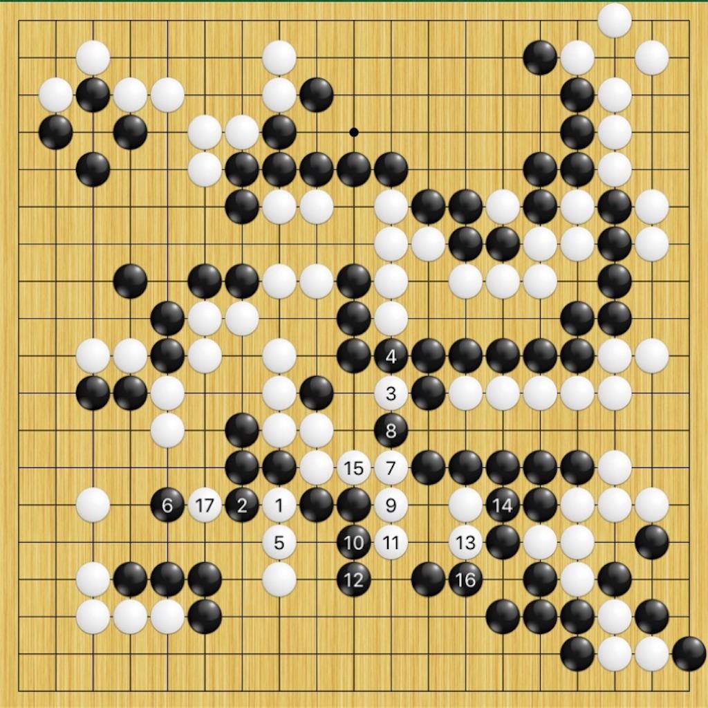 f:id:miyare-igosuki:20190705164913j:image