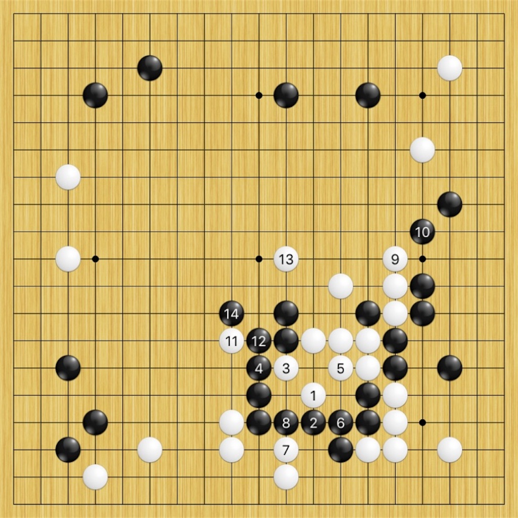 f:id:miyare-igosuki:20190711211641j:image