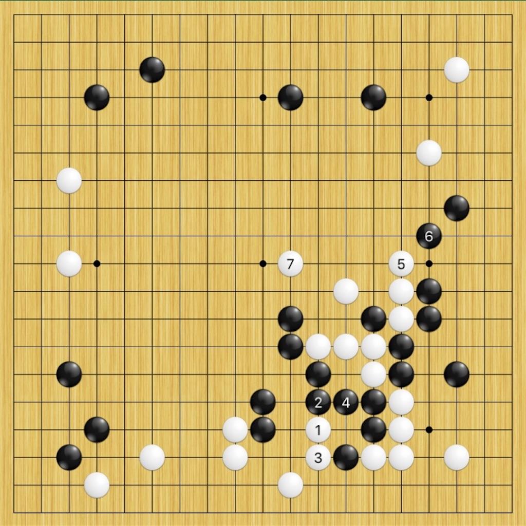 f:id:miyare-igosuki:20190711211806j:image