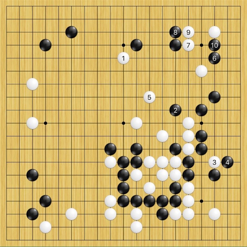 f:id:miyare-igosuki:20190711212109j:image