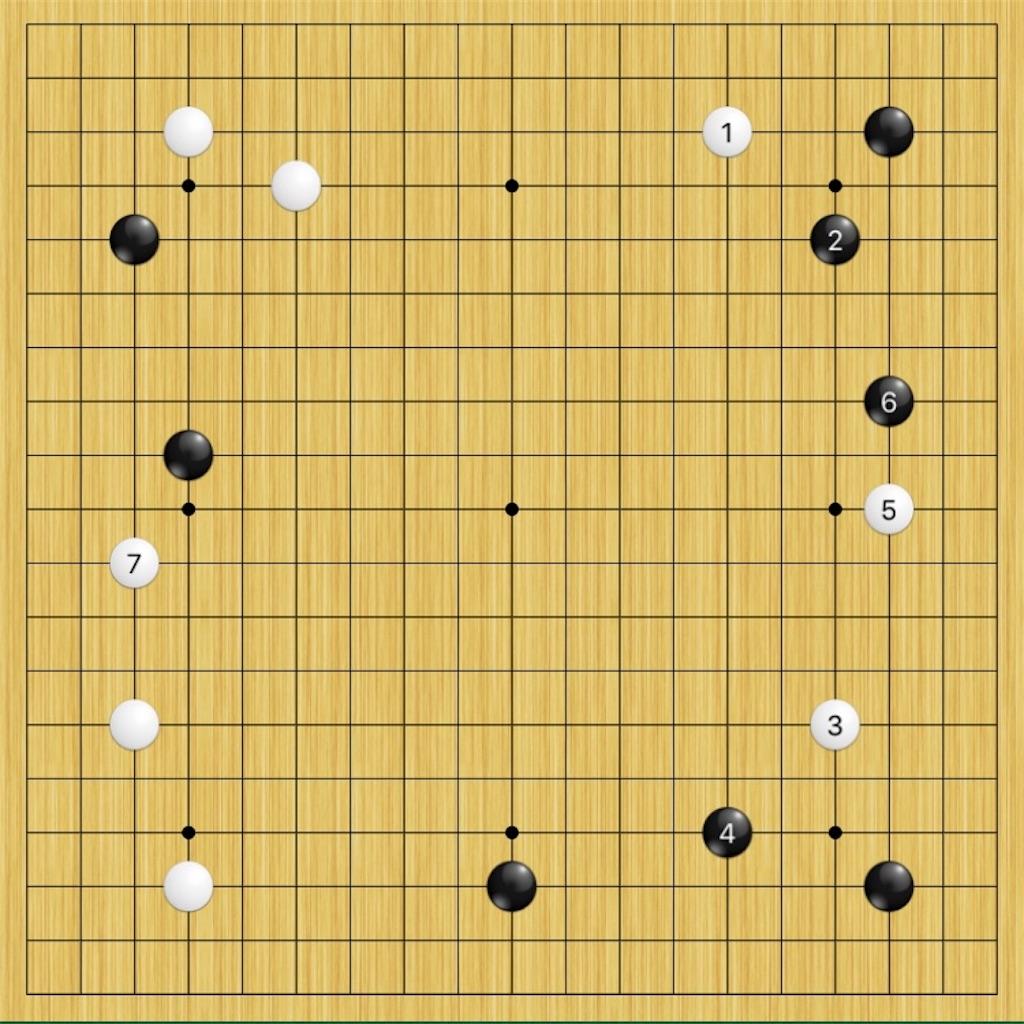 f:id:miyare-igosuki:20190711212922j:image