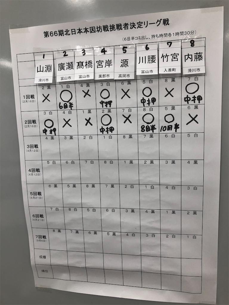 f:id:miyare-igosuki:20200217182618j:image