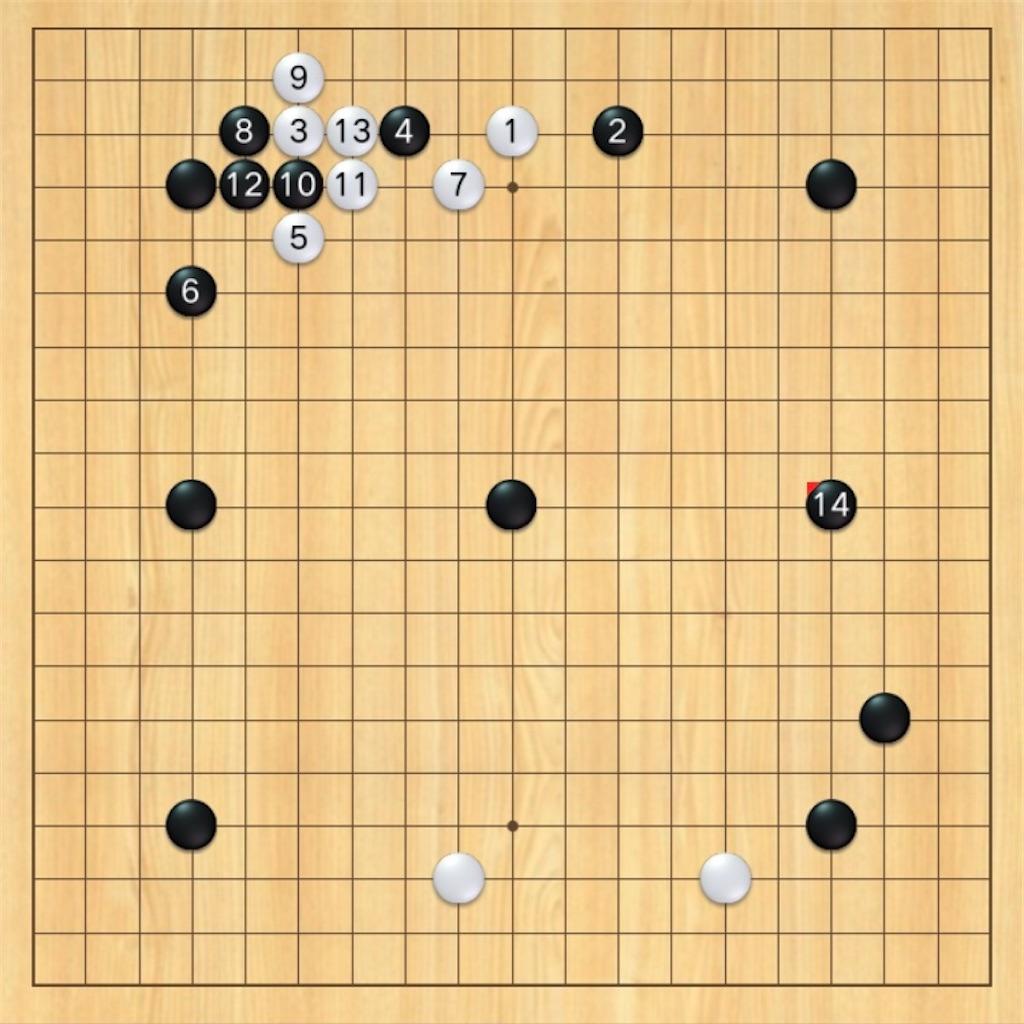 f:id:miyare-igosuki:20200218234202j:image