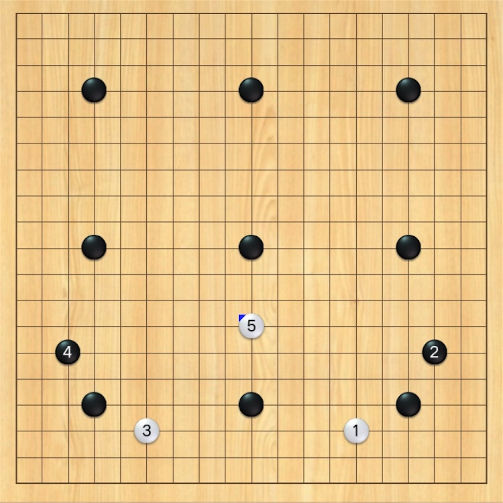 f:id:miyare-igosuki:20200218234228j:image