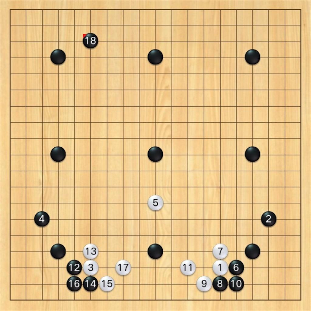 f:id:miyare-igosuki:20200218234242j:image