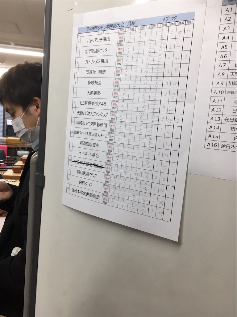 f:id:miyare-igosuki:20200227005345j:image