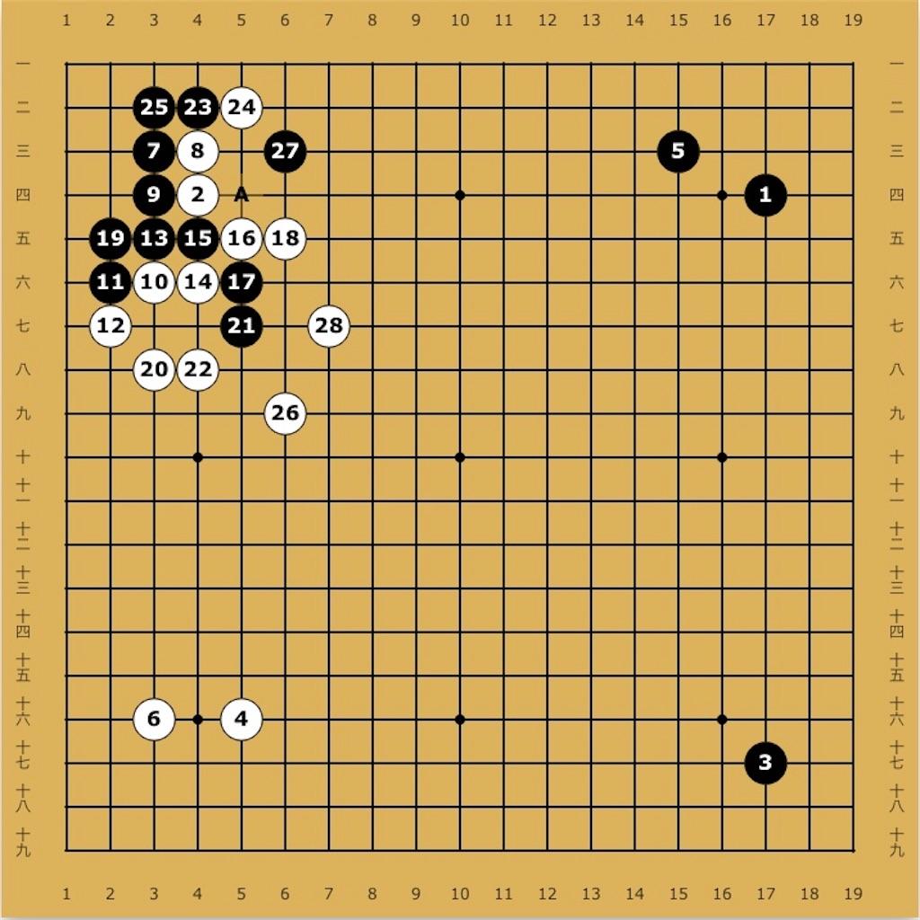 f:id:miyare-igosuki:20200618232246j:plain