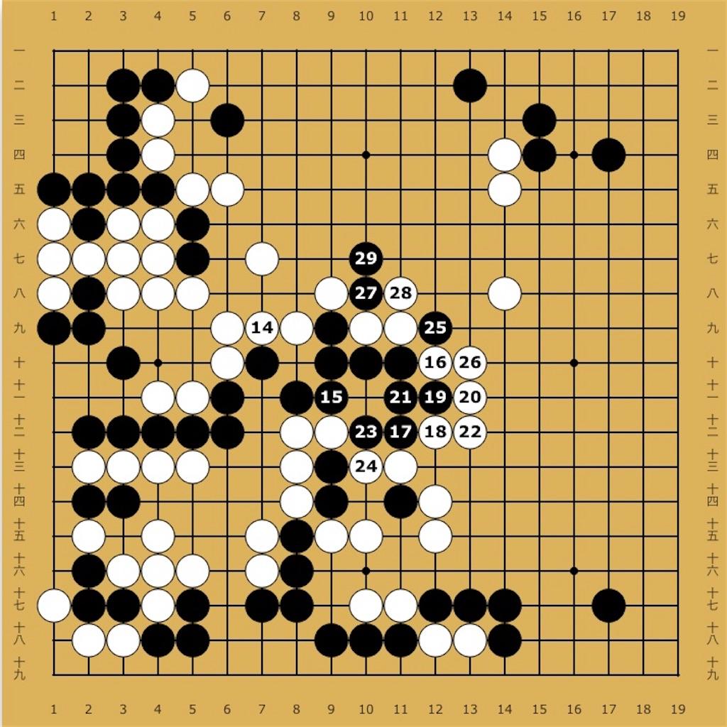 f:id:miyare-igosuki:20200623125503j:plain
