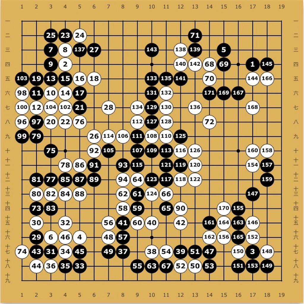 f:id:miyare-igosuki:20200624123217j:plain