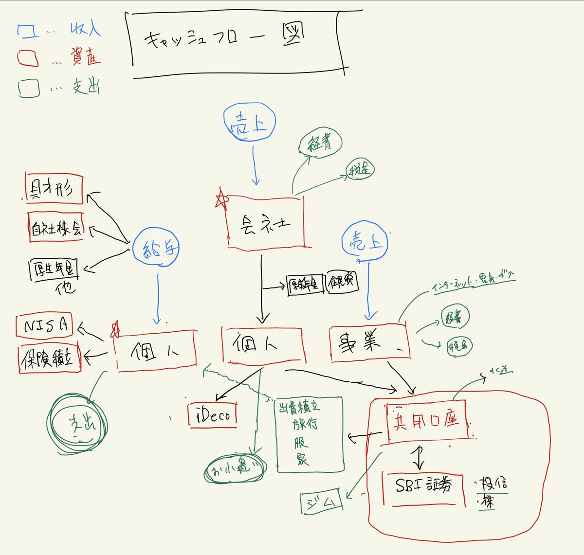 f:id:miyasakura:20200105223339j:plain:w300