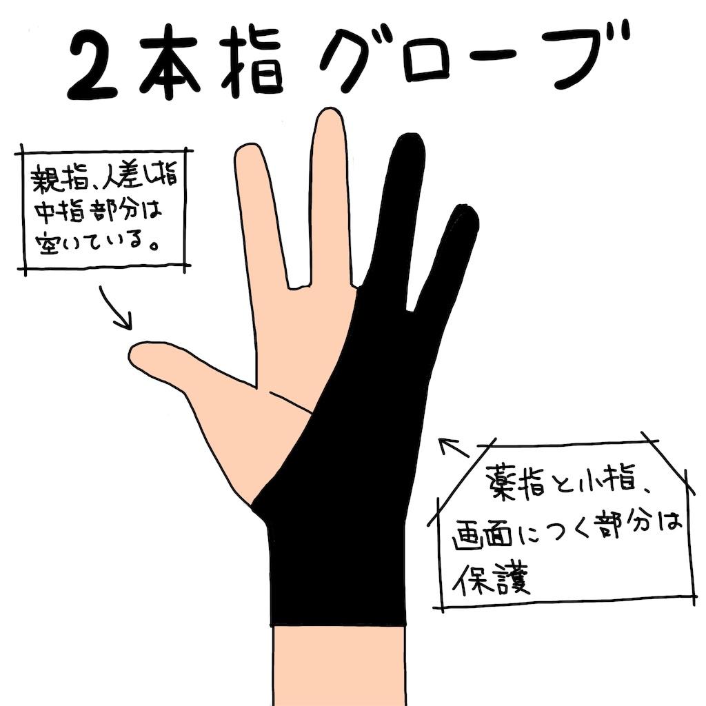 f:id:miyashiroyou:20190408202754j:image