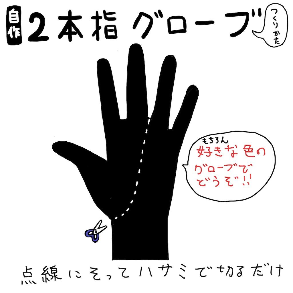 f:id:miyashiroyou:20190408205545j:image