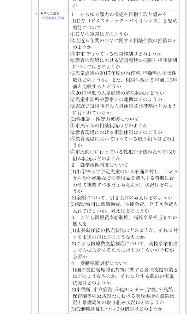f:id:miyashita03nami08:20190313231219j:image